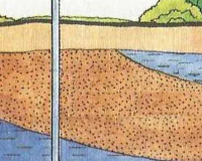 Гидрогеологическое обоснование границ ЗСО скажины
